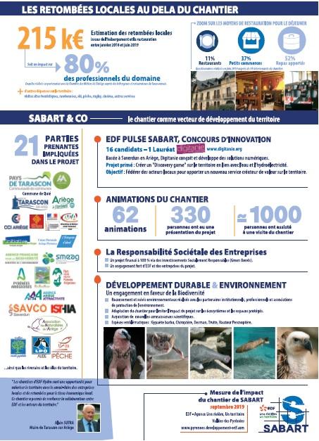 Le baromètre du chantier EDF de Sabart - page 2